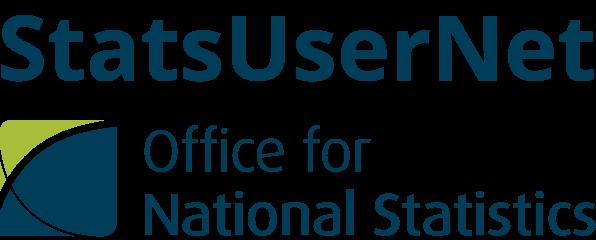 StatsUserNet